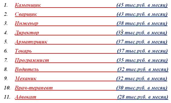 цены глюкометры, популярные профессии в россии для девушек 2020 чудо: семье вратаря